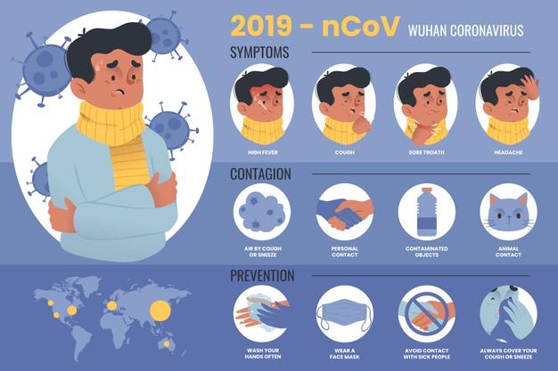 Ministério da Saúde atualiza a situação sobre o novo coronavírus